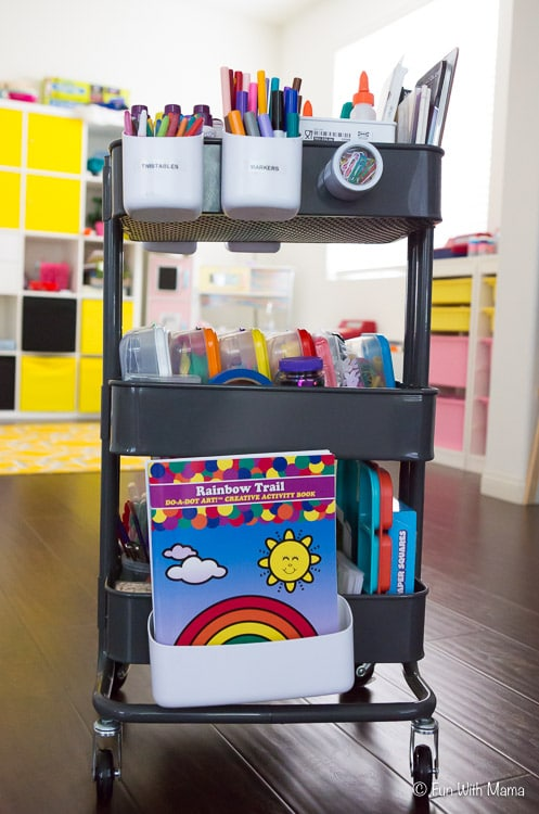 Ikea Raskog Cart Kids Art