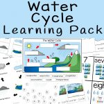 Water Cycle Worksheet Learning Pack