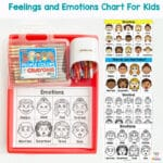 Feelings and Emotion Chart For Kids